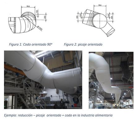 ¿Cómo se traduce la noción de personalización en el diseño de las redes aerólicas?